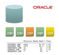 Oracle_database_tuning_database_f_2